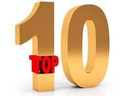 Top 10 meest gelezen MVO nieuws in 2014