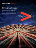 Accenture-Circular-Advantage-Innovative-Business-Models-Technologies-Value-Growth-small