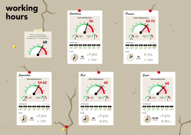 Infographic working hours