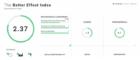 Kinnarps vergroot de duurzame transparantie met de Better Effect Index