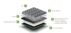 Interface introduceert backing met kleinste CO2-footprint