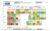 Duurzaamheidsscan voor chemische producten naar volgende fase