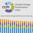 Jaarlijkse Klimaatindex laat zien: Nederland bungelt onderaan de lijstjes