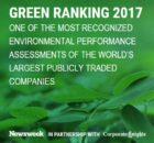 Philips verkozen in top 10 'Most Green Companies of the World'