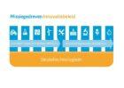 Kabinet stelt 25 missies vast voor het Topsectoren- en innovatiebeleid