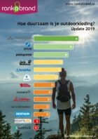 Nieuwe duurzaamheidsranking outdoorkleding door Rank a Brand