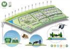 Gemeente Haaksbergen gaat voor meest duurzame  bedrijventerrein van Twente