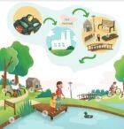 Save Plastic bouwt eerste gerecycled plasticfabriek van Nederland