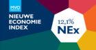 Nieuwe Economie Index (NEx): 12.1%. van de Nederlandse economie is duurzaam; 20% het doel in 2025