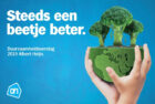 Albert Heijn publiceert duurzaamheidsverslag 2019