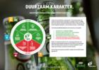 Grolsch gaat voor zero-waste en zet concrete stappen voorwaarts