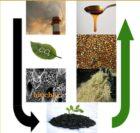 Fairchar carbon2soil zoekt ondernemingen die kleinschalig CO2 willen opslaan