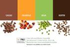 Sectorinitiatieven brengen verduurzaming van internationale handelsketens levensmiddelenindustrie vooruit