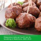 Vleesconsumptie in Nederland in 2019 voor het tweede jaar op rij gestegen