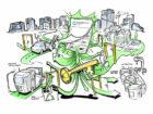 Green Business Club Amsterdam Zuidas bestaat 10 jaar en heeft nieuwe hoge ambities