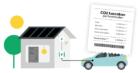 'Maak belang energietransitie tastbaarder met CO2-kassabon'