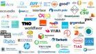 GoodUp 50ste partner van het Online Kenniscentrum Duurzaam Ondernemen