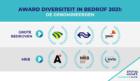 De genomineerden voor de Award 'Diversiteit in Bedrijf 2021' zijn bekend!
